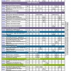 Le calendrier de nos formations à Lyon