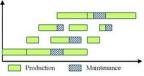 Maintenance information management system